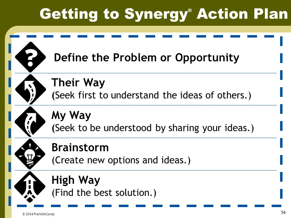 Getting to Synergy® Action Plan