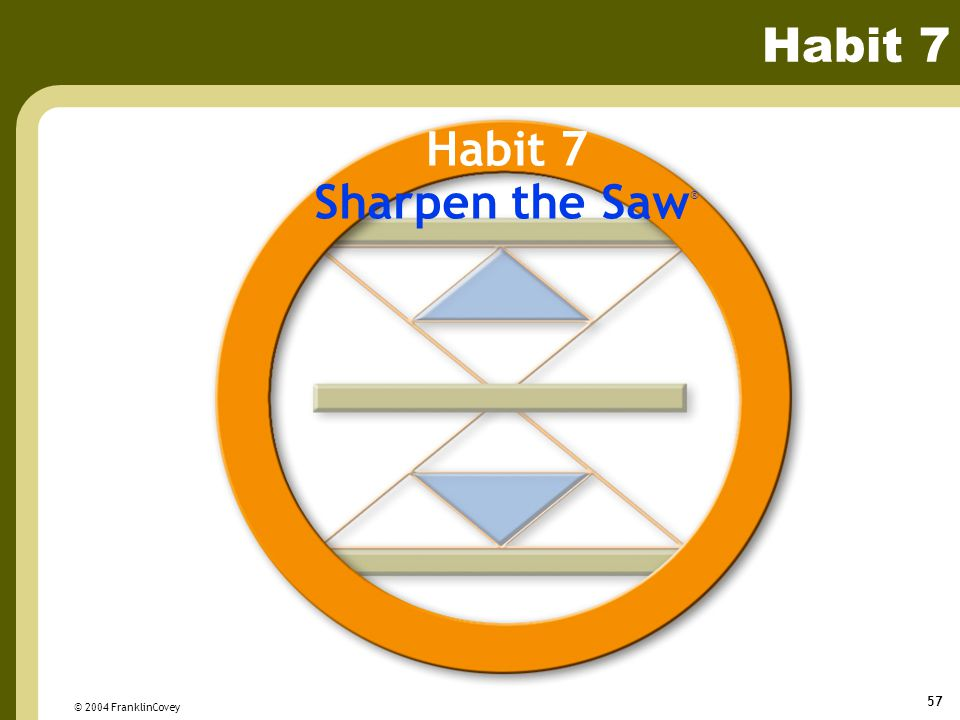 Habit 7 Habit 7 Sharpen the Saw® Sharpen the Saw® © 2004 FranklinCovey