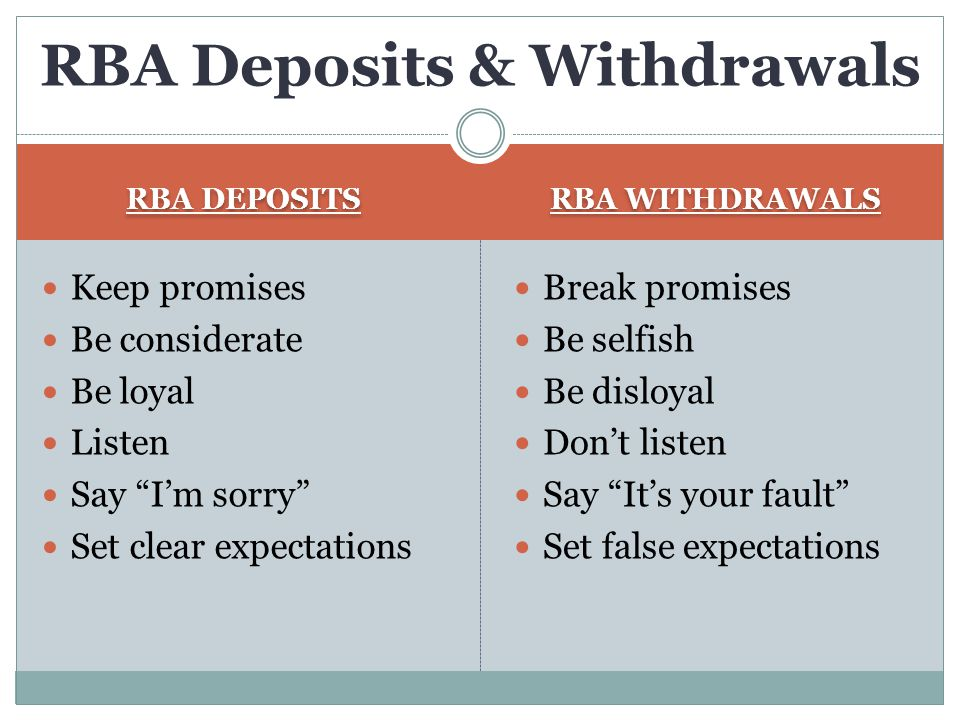 RBA Deposits & Withdrawals