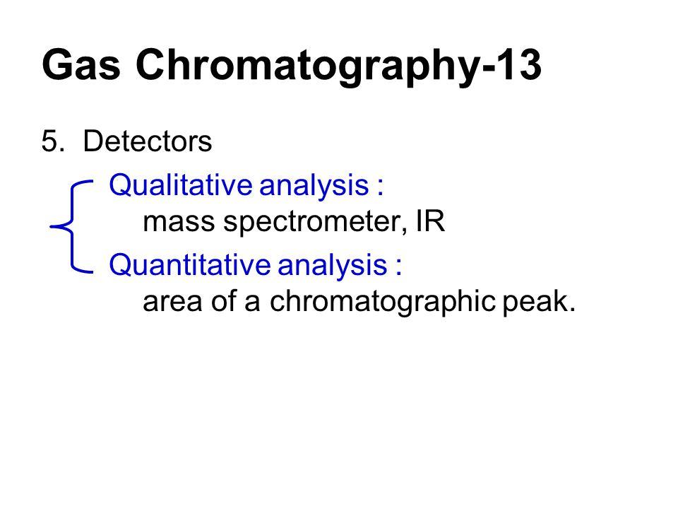 Gas Chromatography-13 5. Detectors