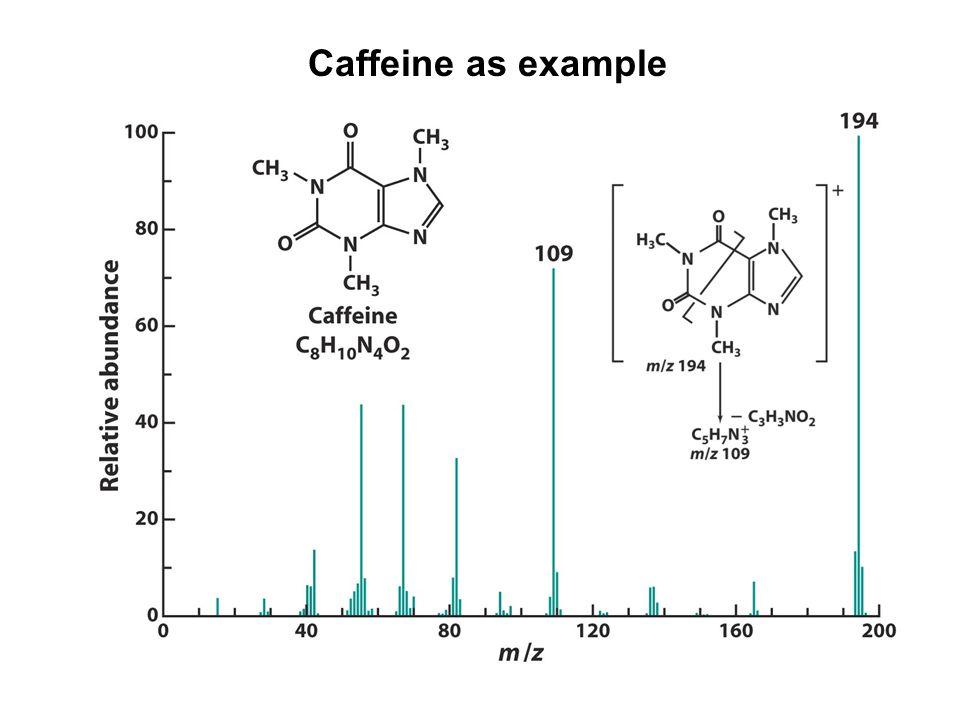 Caffeine as example