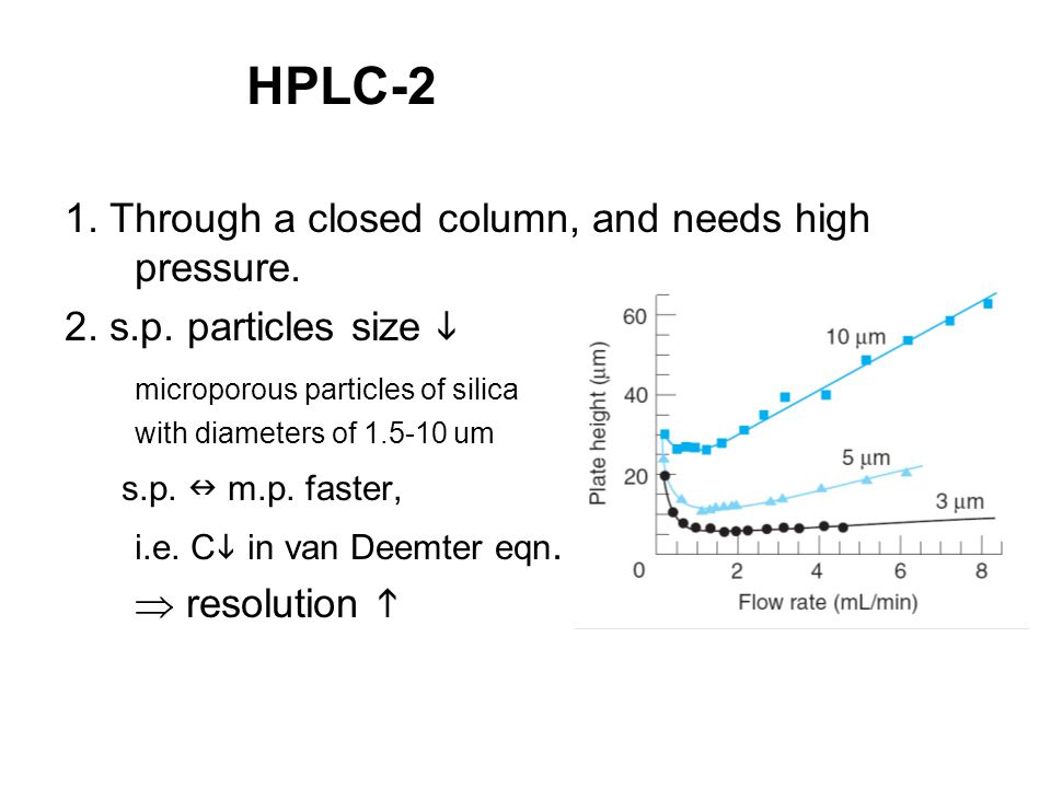 HPLC-2 1. Through a closed column, and needs high pressure.
