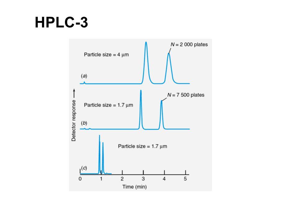 HPLC-3