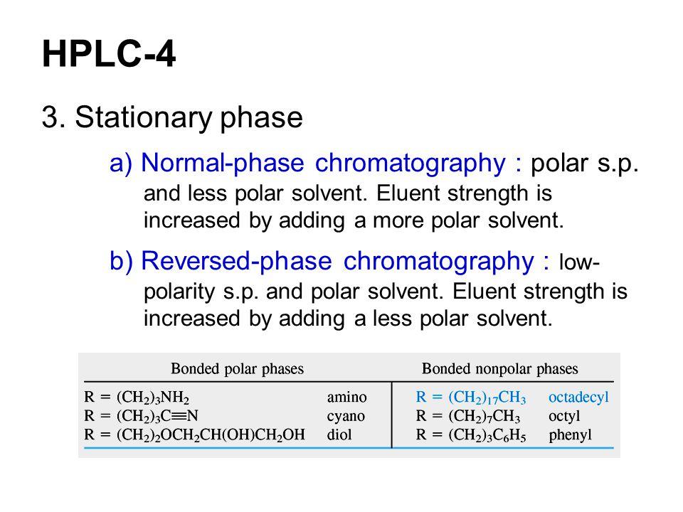 HPLC-4 3. Stationary phase