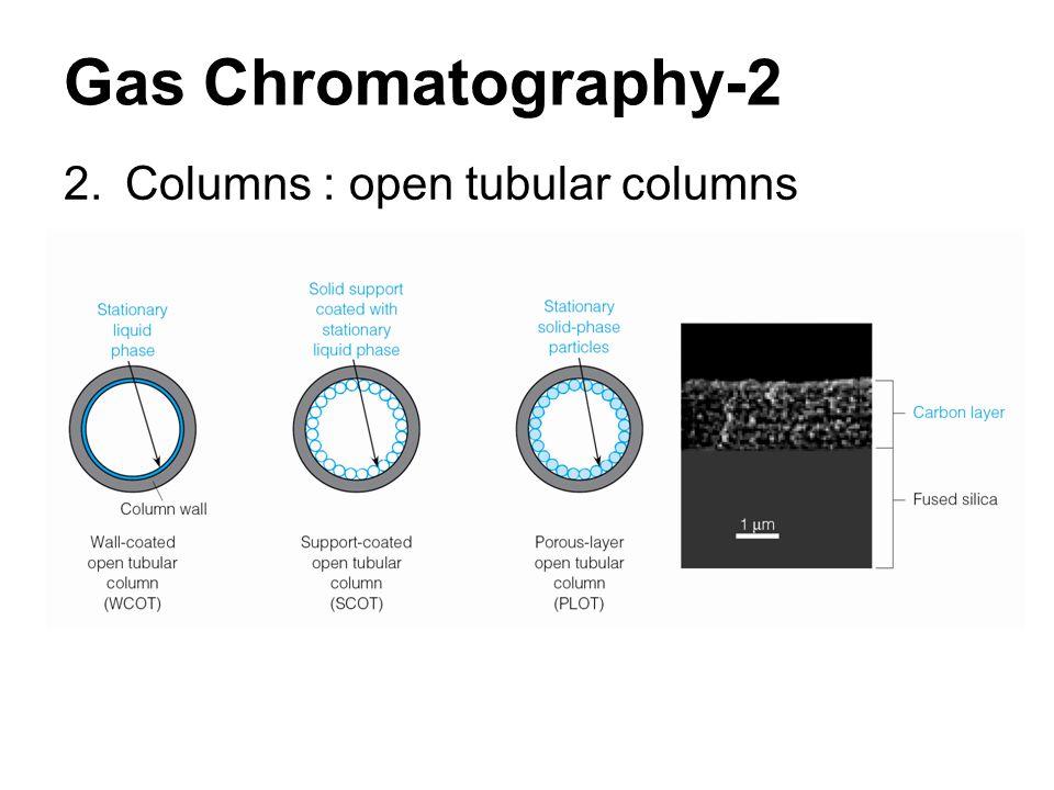 Gas Chromatography-2 Columns : open tubular columns