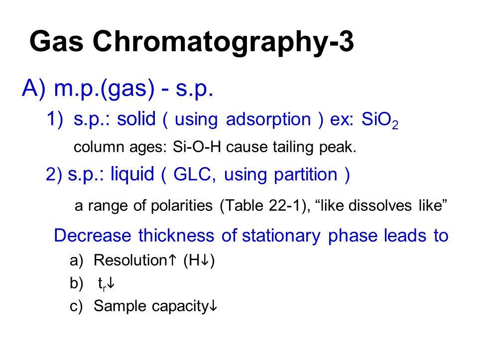 Gas Chromatography-3 m.p.(gas) - s.p.