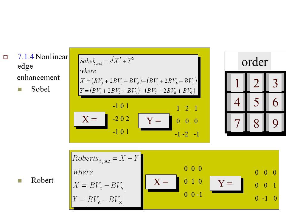 order 1 2 3 4 5 6 7 8 9 X = Y = X = Y = 7.1.4 Nonlinear edge