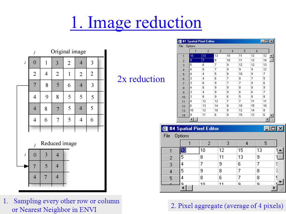 1. Image reduction 2x reduction Sampling every other row or column