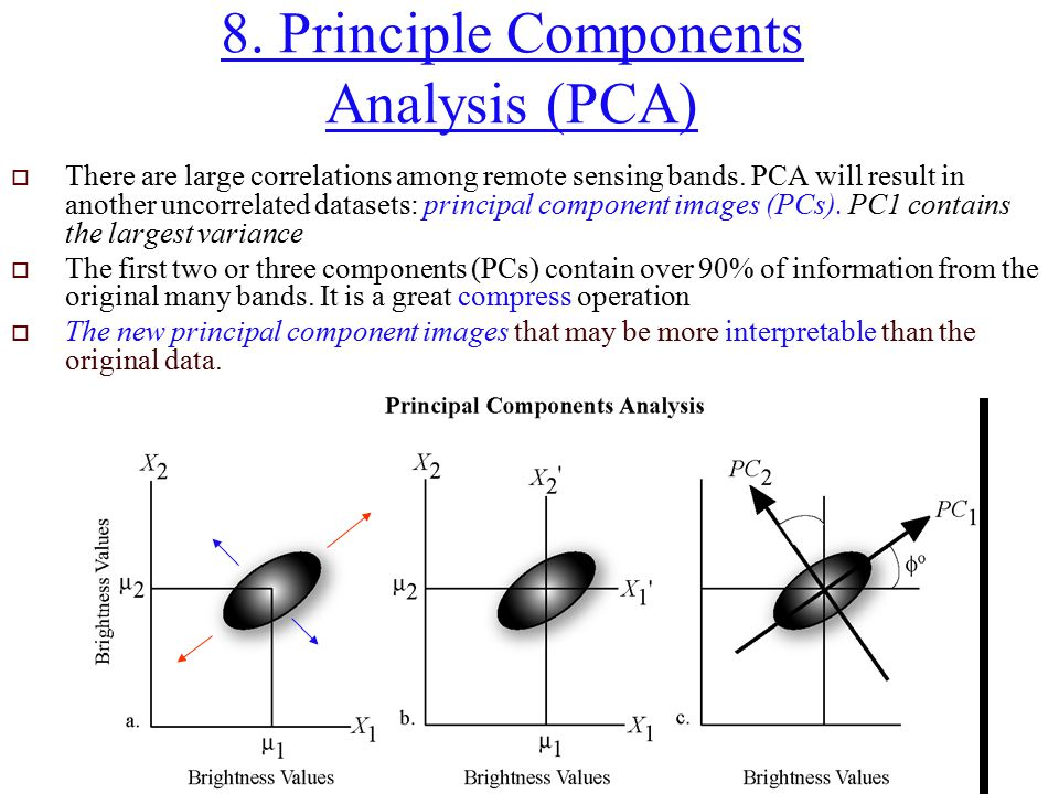8. Principle Components Analysis (PCA)