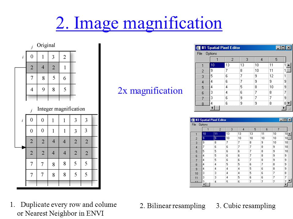 2. Image magnification 2x magnification Duplicate every row and colume
