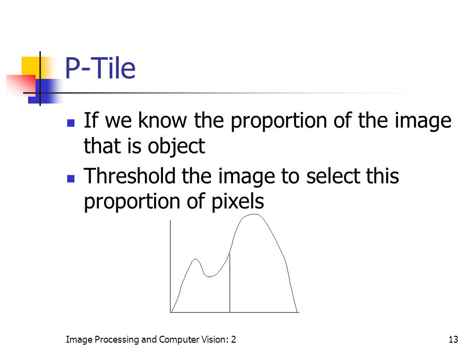 P-Tile If we know the proportion of the image that is object