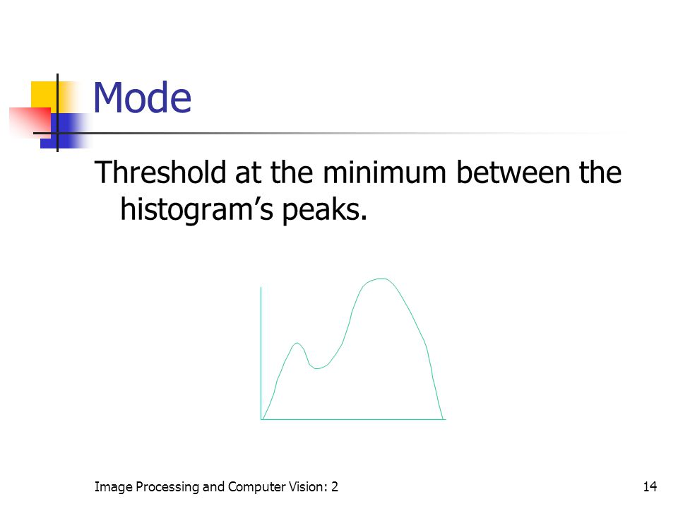 Mode Threshold at the minimum between the histogram's peaks.