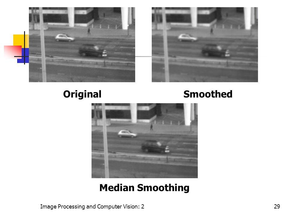 Original Smoothed Median Smoothing