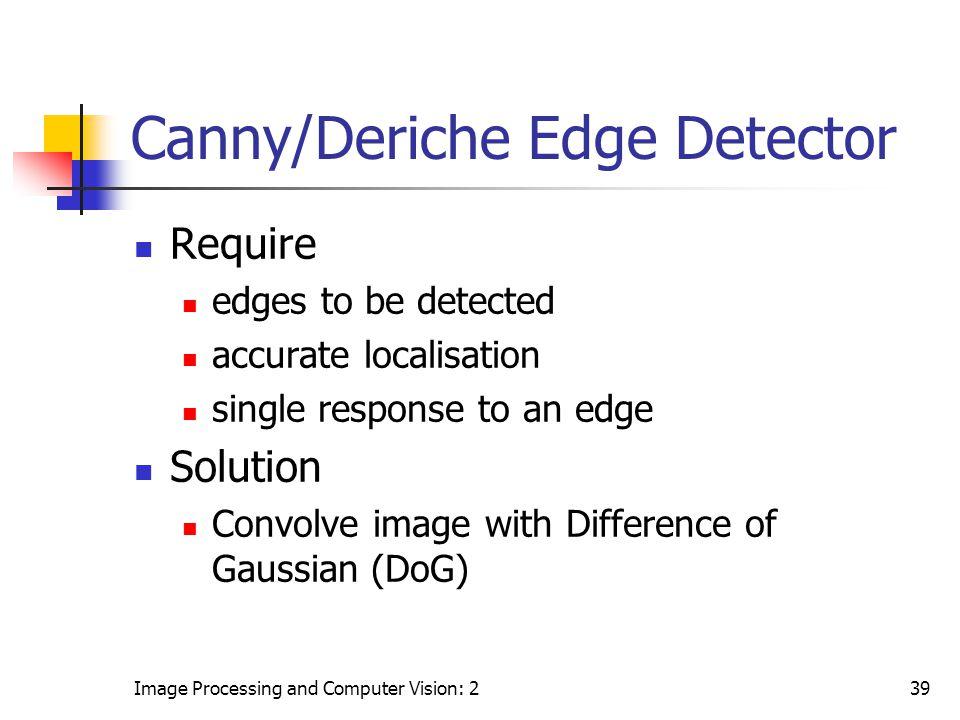 Canny/Deriche Edge Detector