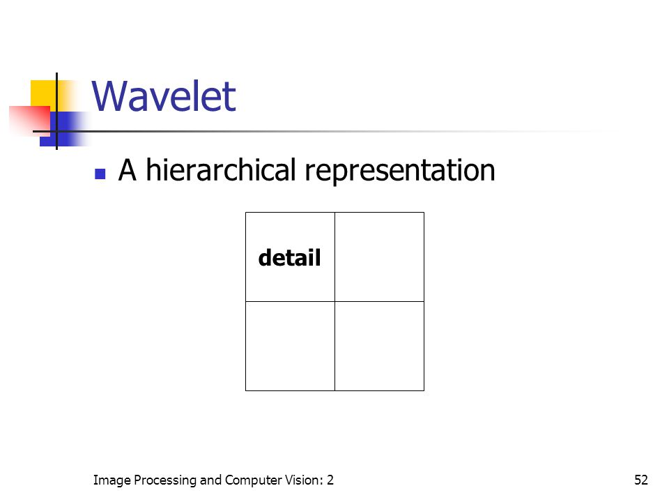 Wavelet A hierarchical representation detail
