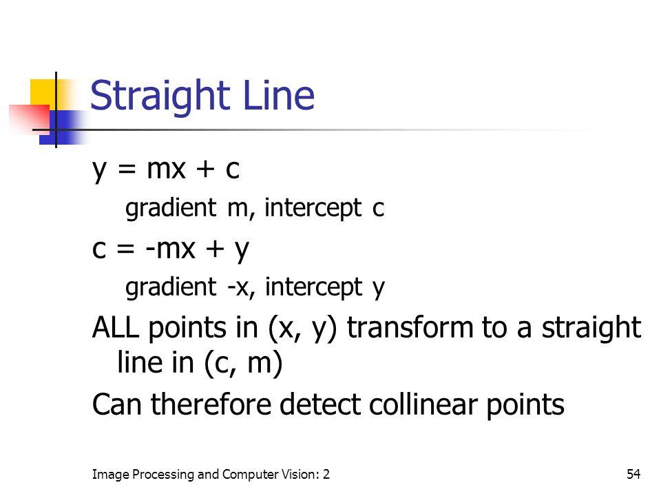 Straight Line y = mx + c c = -mx + y
