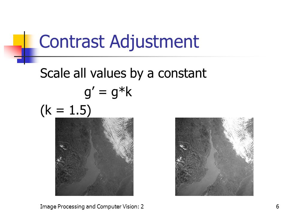 Contrast Adjustment Scale all values by a constant g' = g*k (k = 1.5)