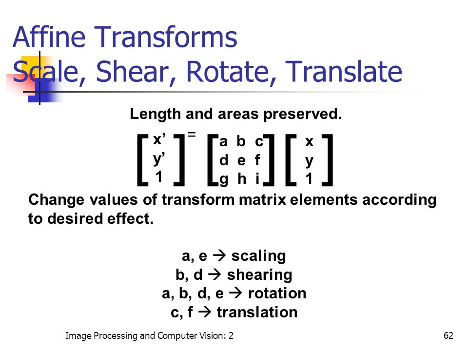 Affine Transforms Scale, Shear, Rotate, Translate