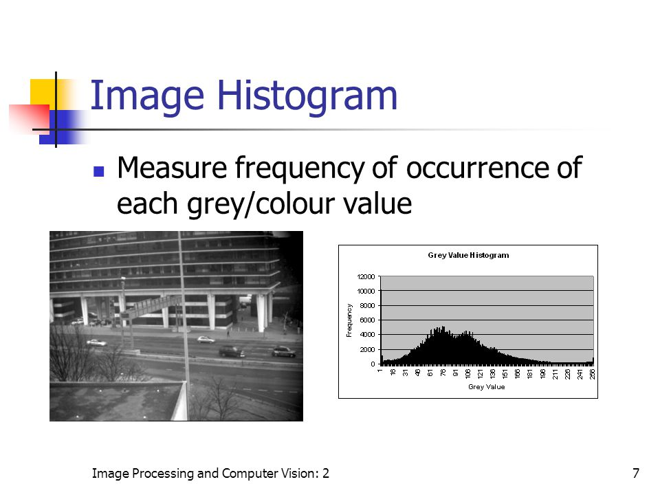 Image Histogram Measure frequency of occurrence of each grey/colour value.