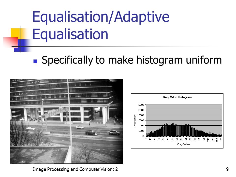 Equalisation/Adaptive Equalisation
