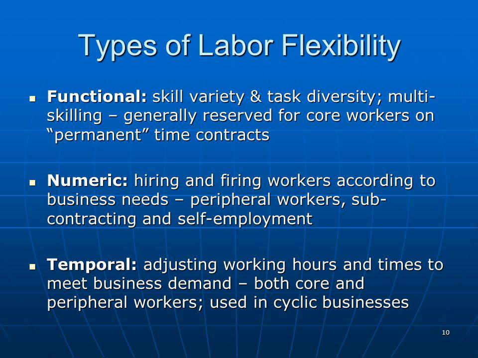 Types of Labor Flexibility