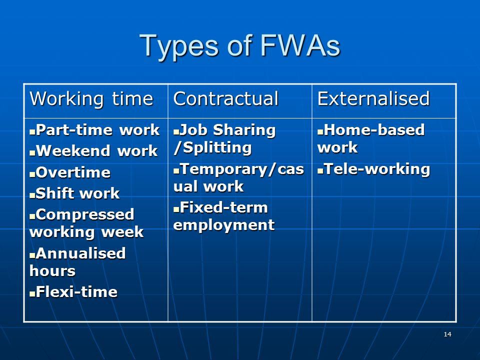 Types of FWAs Working time Contractual Externalised Part-time work