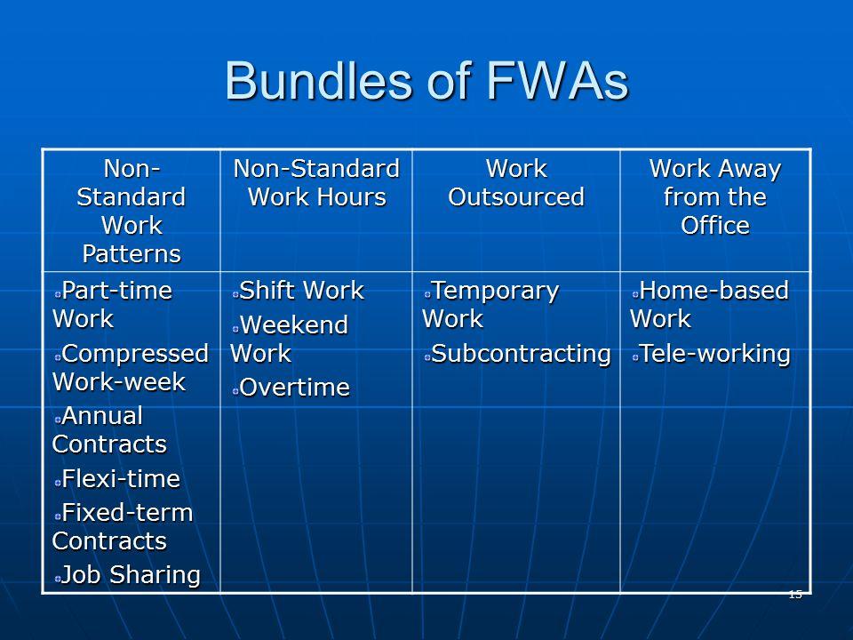 Bundles of FWAs Non-Standard Work Patterns Non-Standard Work Hours