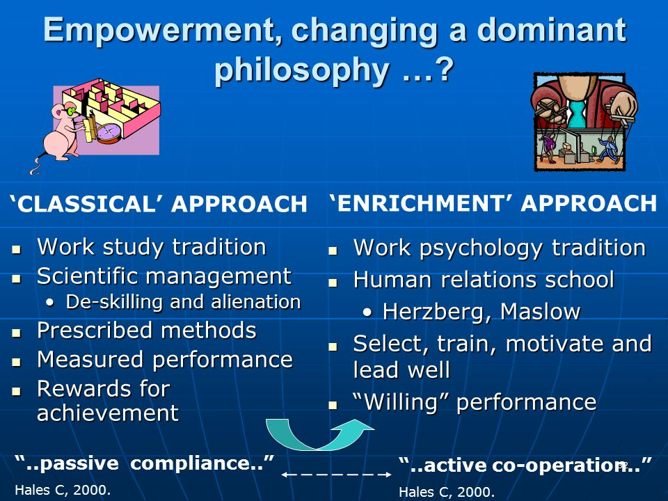 empowerment approach to human service management Be a part of the empowerment practice of social work, with st ambrose  university's  our msw program gives you maximum career flexibility within its  approach of working  our graduates work in social services, with children and  families, for  and initiatives that are meeting basic human needs and improving  the world.