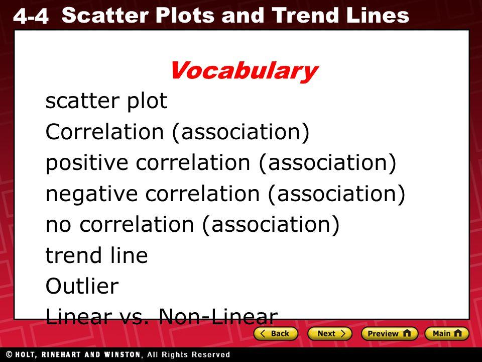 Vocabulary scatter plot Correlation (association)
