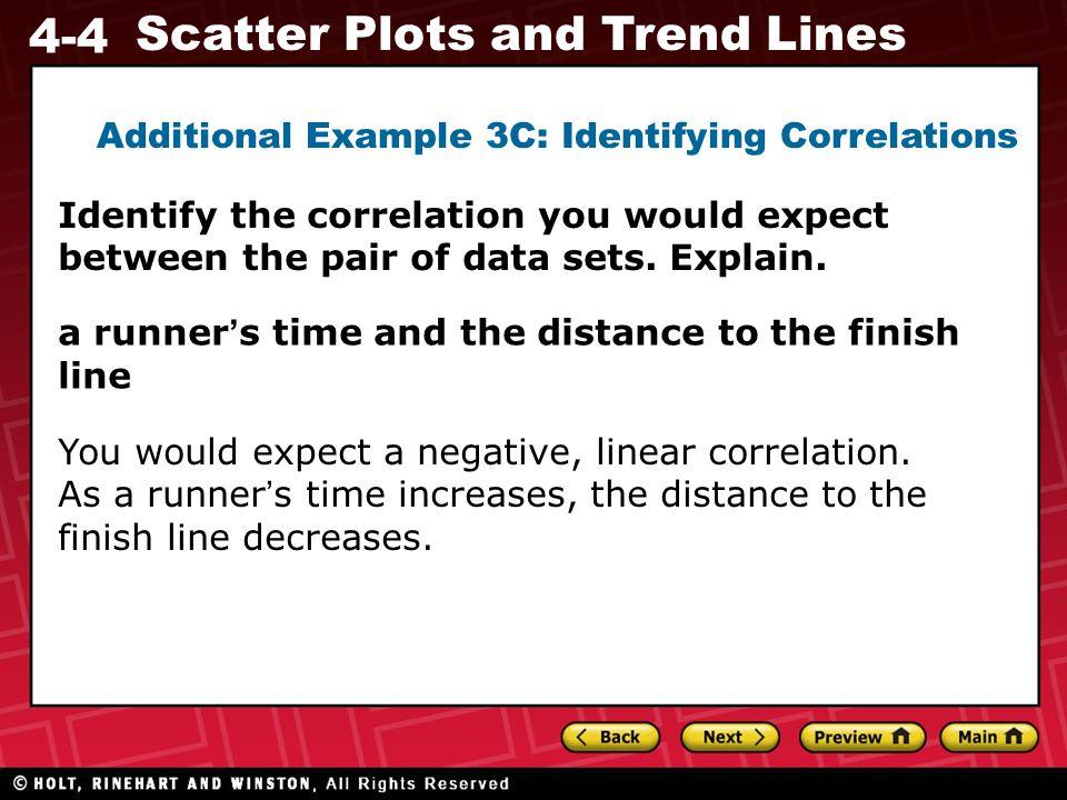 Additional Example 3C: Identifying Correlations