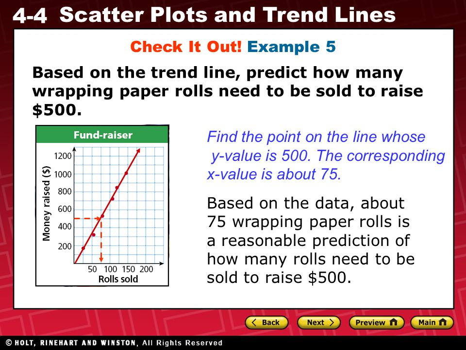 Check It Out! Example 5 Based on the trend line, predict how many wrapping paper rolls need to be sold to raise $500.