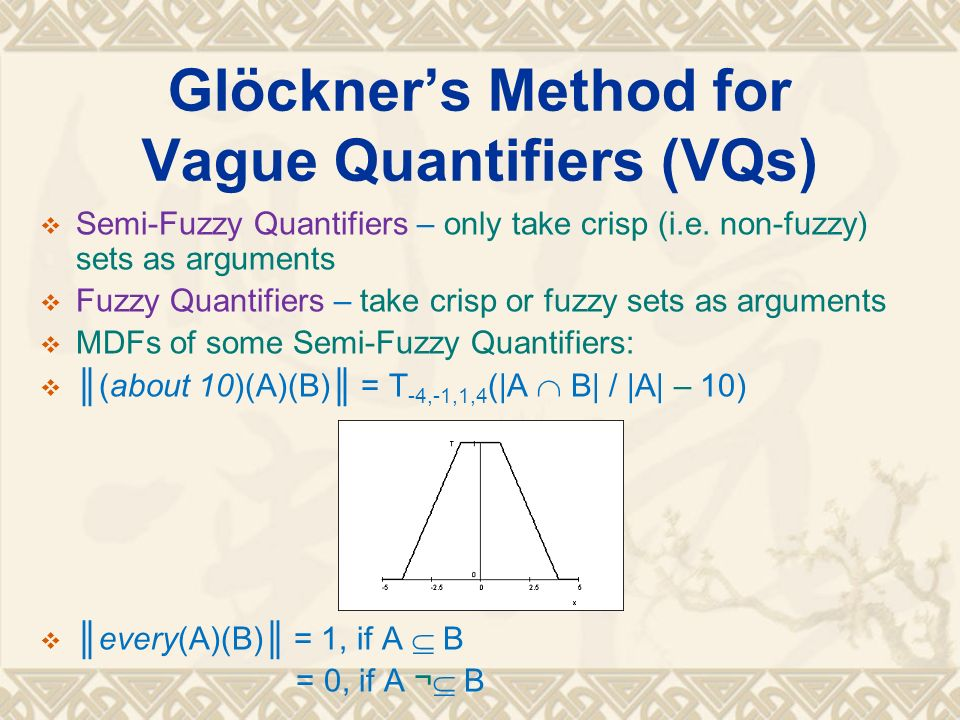 Glöckner's Method for Vague Quantifiers (VQs)