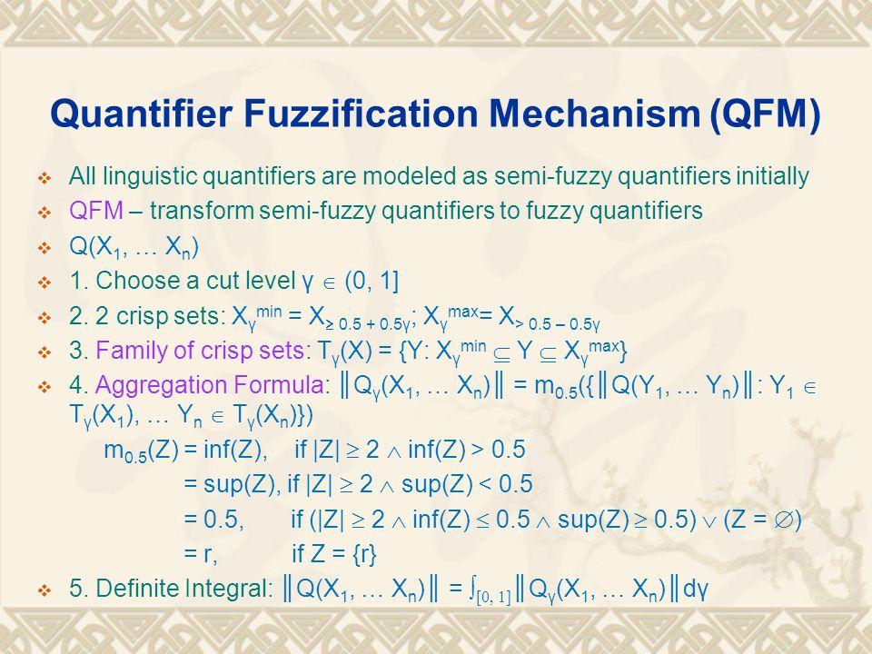 Quantifier Fuzzification Mechanism (QFM)