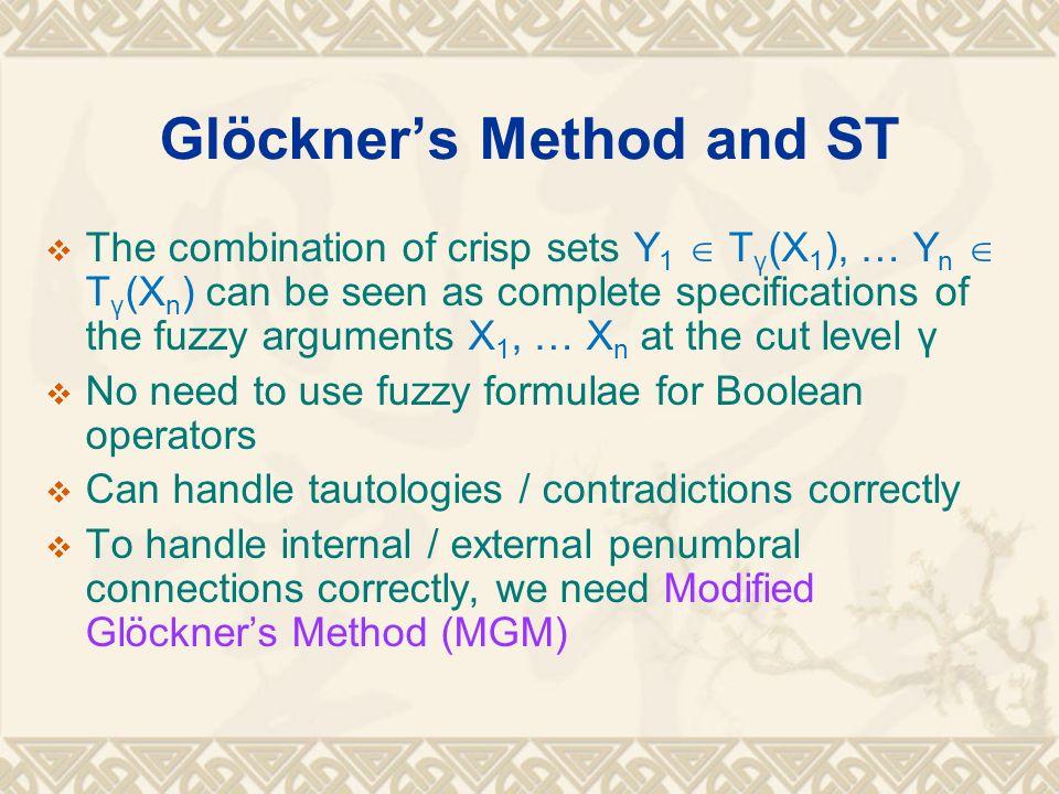 Glöckner's Method and ST