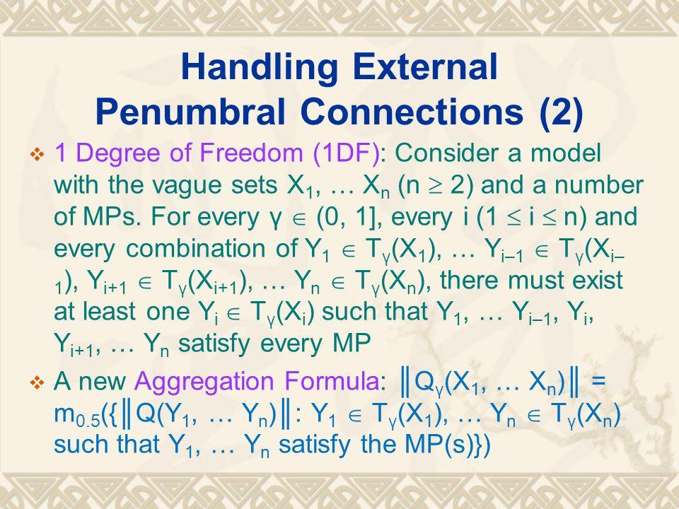 Handling External Penumbral Connections (2)
