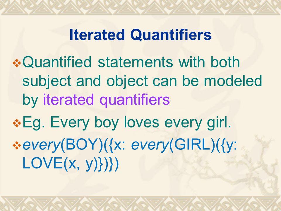 Eg. Every boy loves every girl.