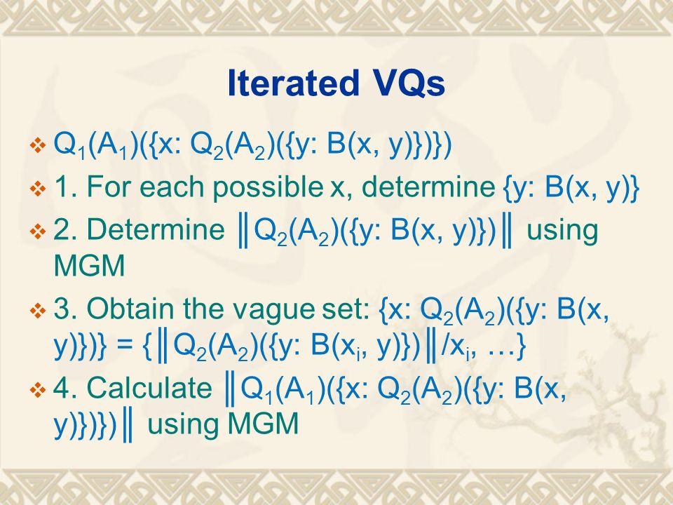 Iterated VQs Q1(A1)({x: Q2(A2)({y: B(x, y)})})