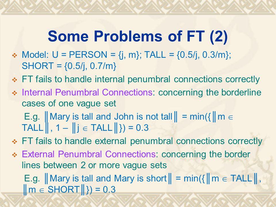 Some Problems of FT (2) Model: U = PERSON = {j, m}; TALL = {0.5/j, 0.3/m}; SHORT = {0.5/j, 0.7/m}
