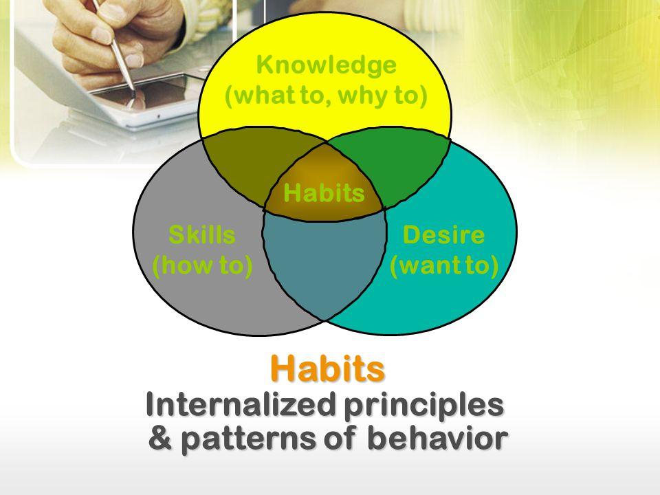 Internalized principles & patterns of behavior