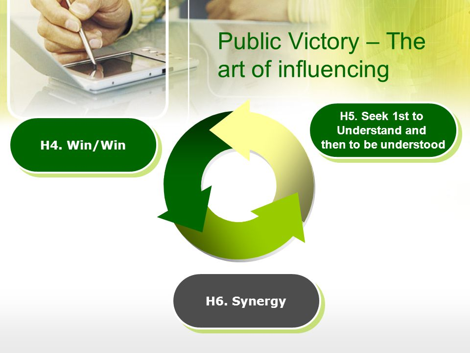 Public Victory – The art of influencing