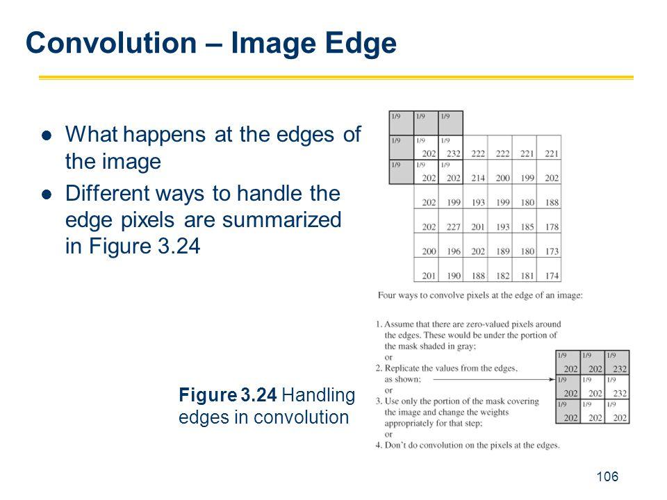 Convolution – Image Edge