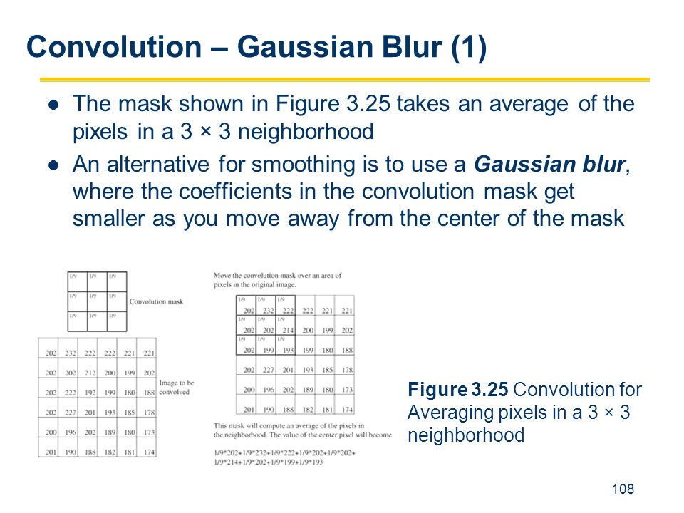Convolution – Gaussian Blur (1)