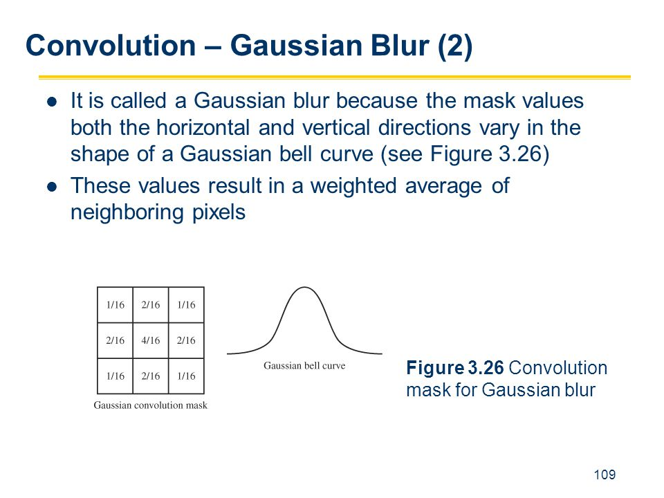 Convolution – Gaussian Blur (2)