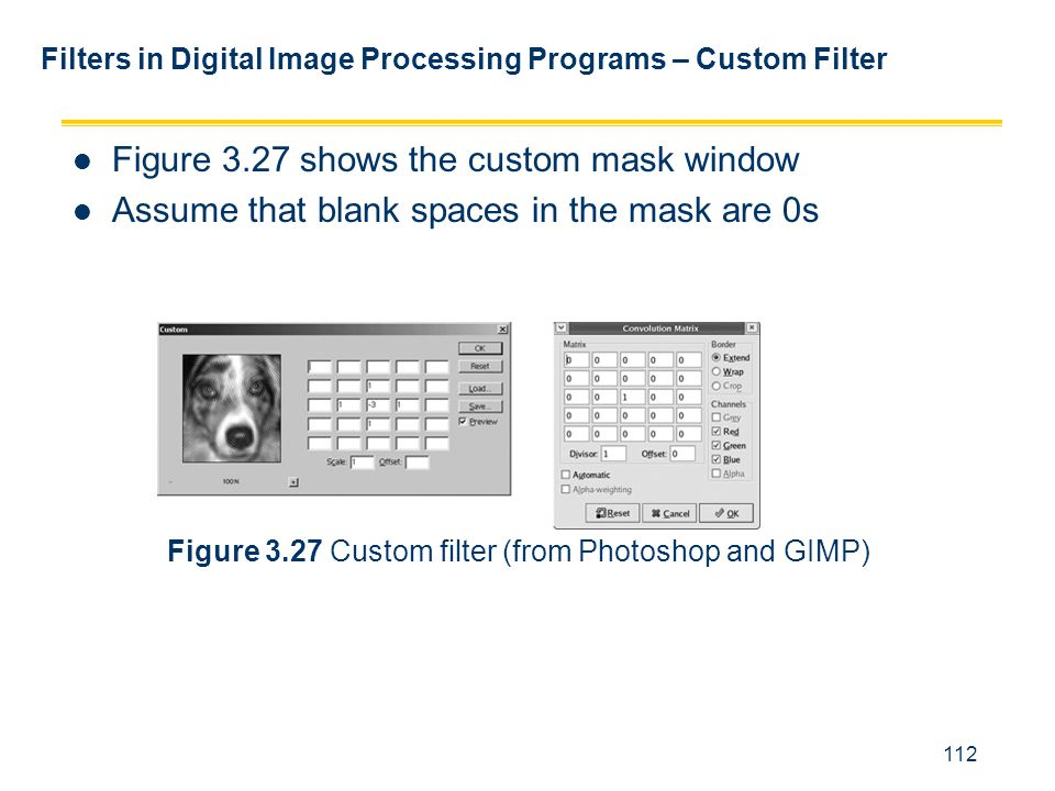 Filters in Digital Image Processing Programs – Custom Filter