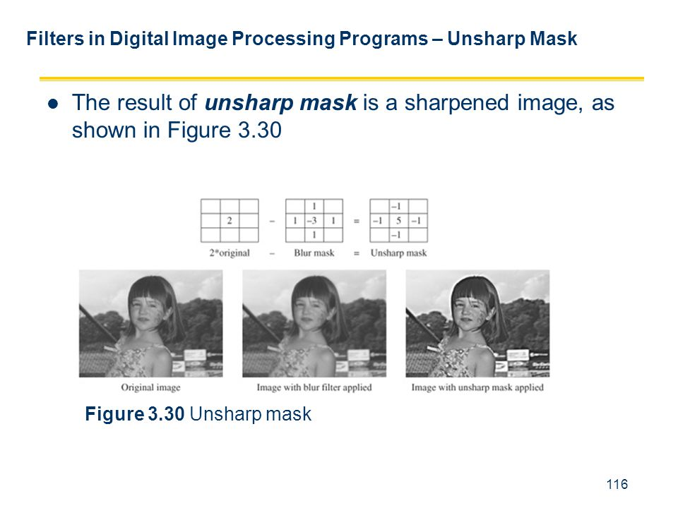 Filters in Digital Image Processing Programs – Unsharp Mask