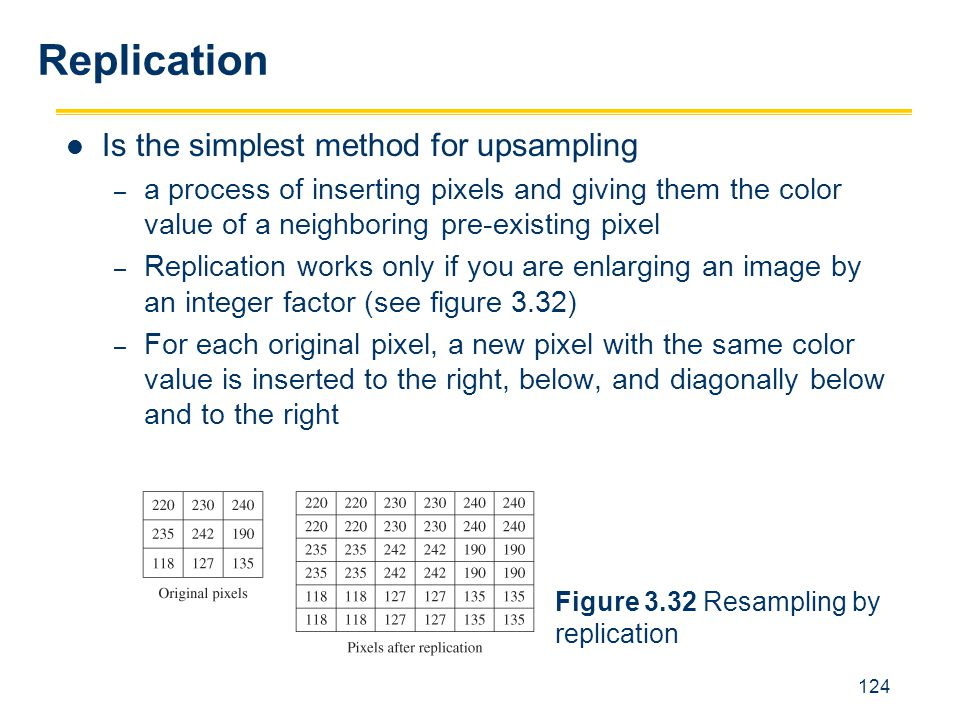 Replication Is the simplest method for upsampling