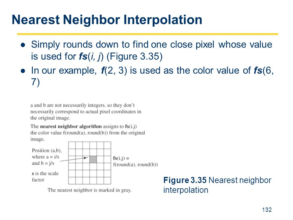 Nearest Neighbor Interpolation
