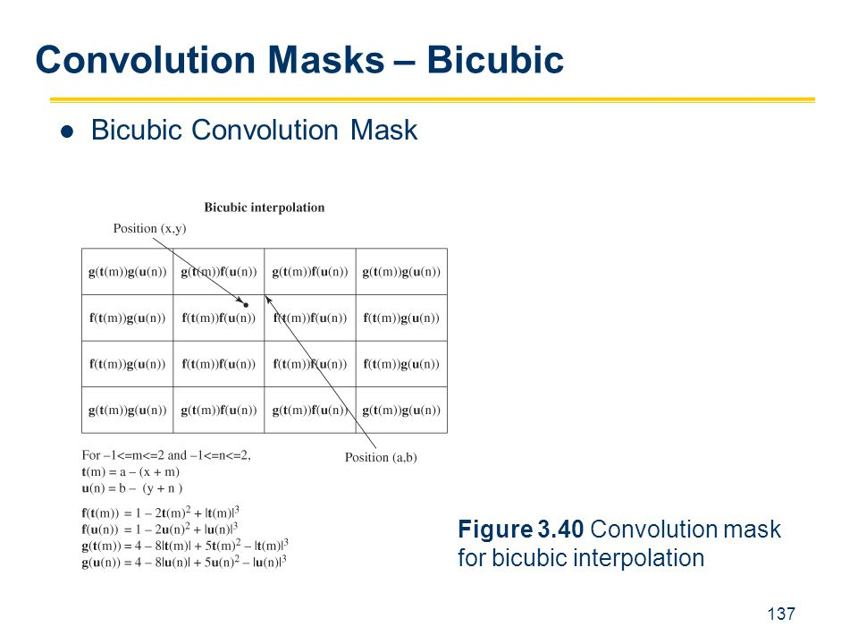 Convolution Masks – Bicubic