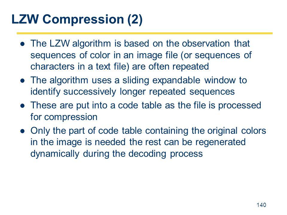 LZW Compression (2)