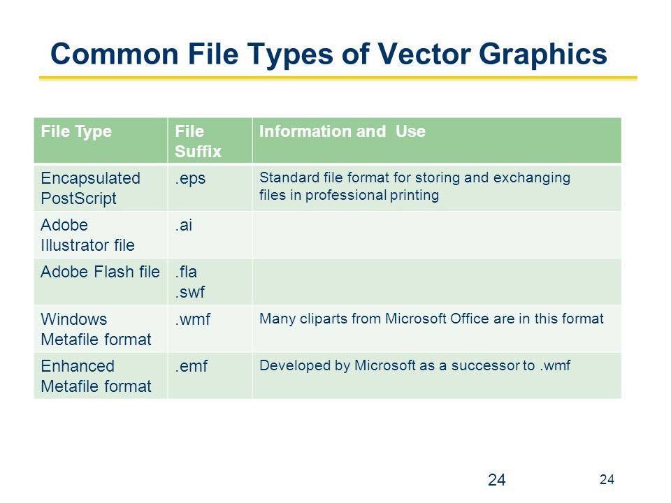 Common File Types of Vector Graphics